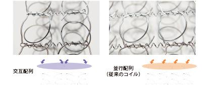 タイタニウムコイルの構造
